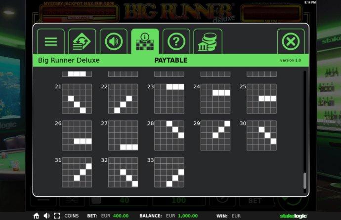 Images of Big Runner Jackpot Deluxe