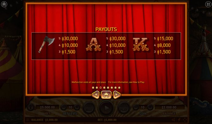 Jugglenaut by No Deposit Casino Guide