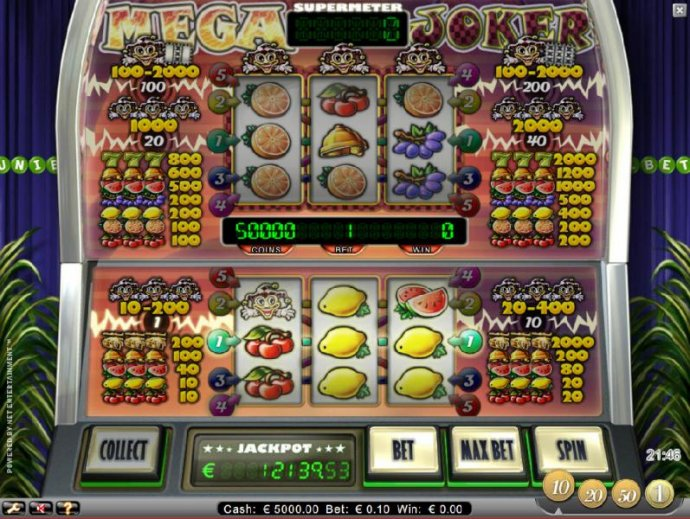 No Deposit Casino Guide image of Mega Joker