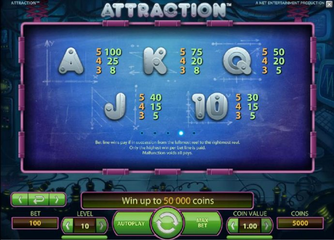 low symbols paytable by No Deposit Casino Guide