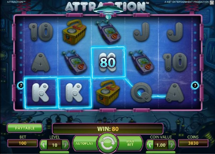 Attraction by No Deposit Casino Guide