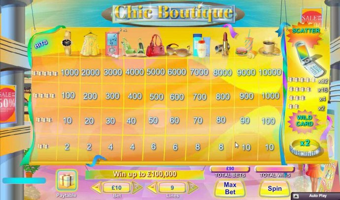 Chic Boutique by No Deposit Casino Guide