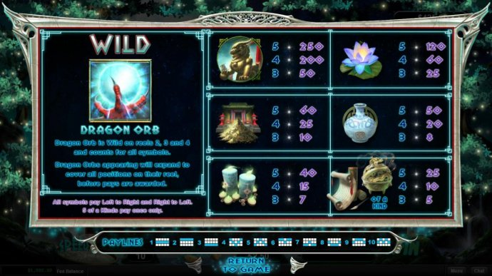 No Deposit Casino Guide image of Dragon Orb