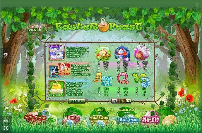 Easter Feast screenshot