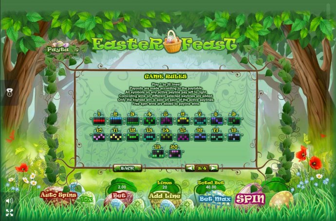 No Deposit Casino Guide image of Easter Feast