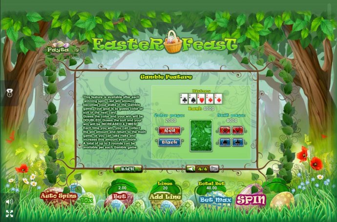 Easter Feast by No Deposit Casino Guide