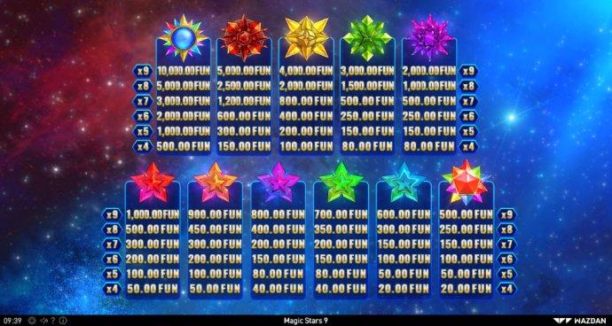 Magic Stars 9 by No Deposit Casino Guide
