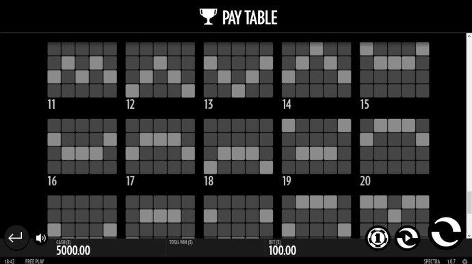 No Deposit Casino Guide - Payline Diagrams 11-20