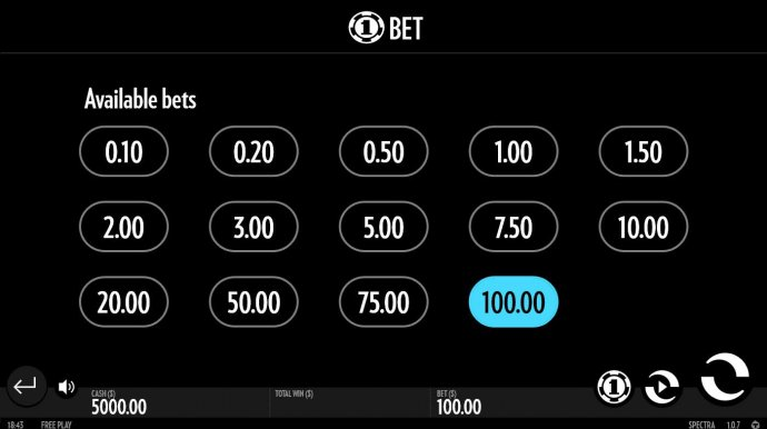 No Deposit Casino Guide - Available Bets - from 0.10 to 100.00