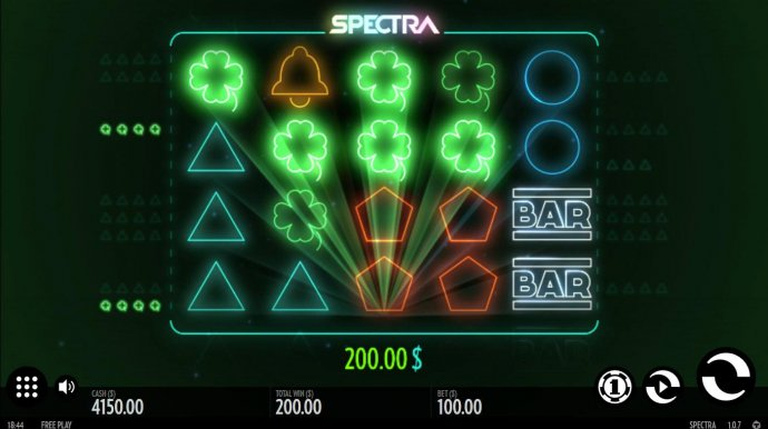 Images of Spectra