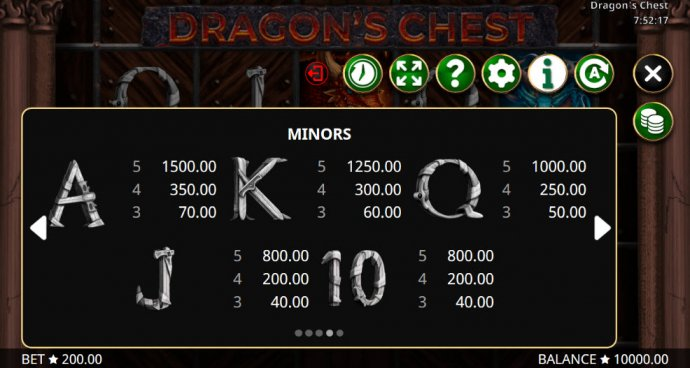 No Deposit Casino Guide image of Dragon's Chest