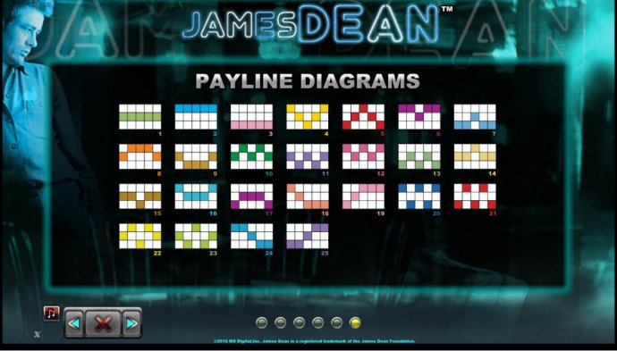 Payline Diagrams 1-25 - No Deposit Casino Guide