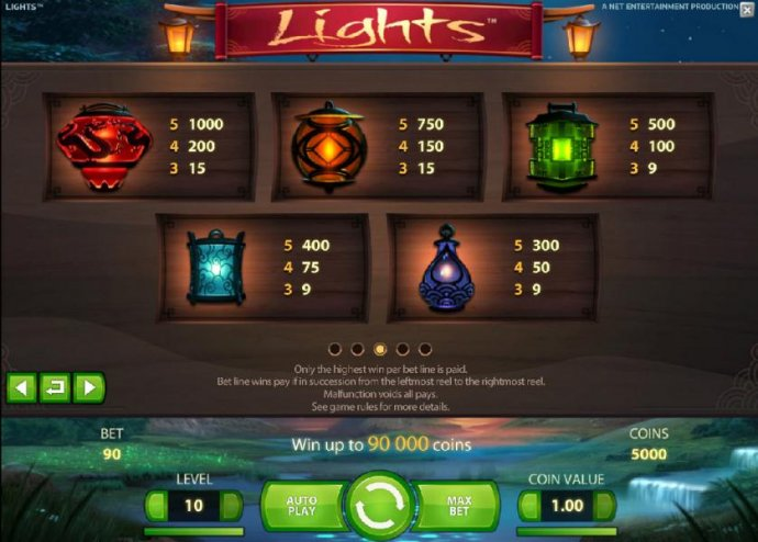 No Deposit Casino Guide image of Lights