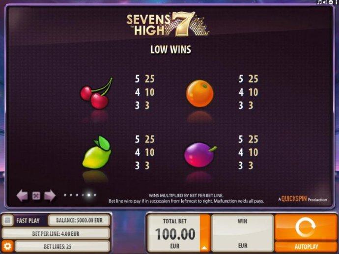 No Deposit Casino Guide image of Sevens High