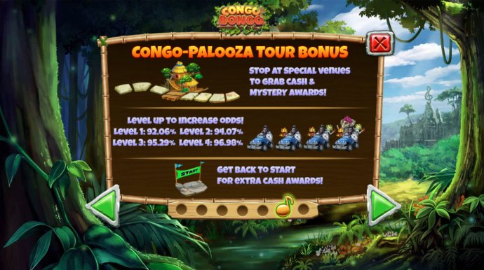No Deposit Casino Guide image of Congo Bongo