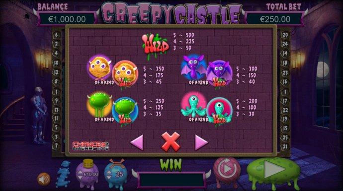 Creepy Castle screenshot