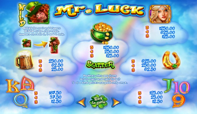 Mr. Luck by No Deposit Casino Guide