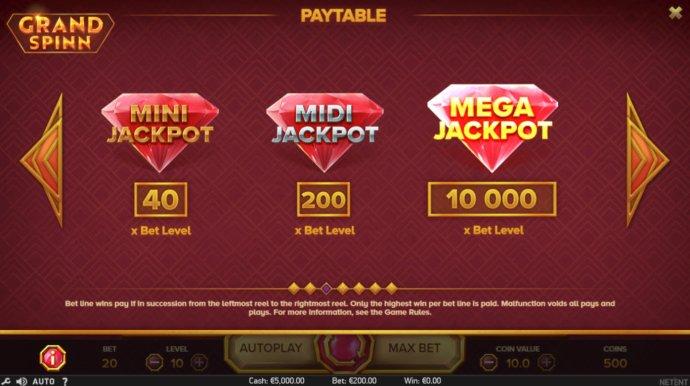 Grand Spinn by No Deposit Casino Guide