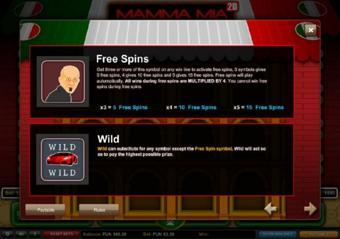 Free Spins Paytable with rules and Wild Symbol game rules by No Deposit Casino Guide