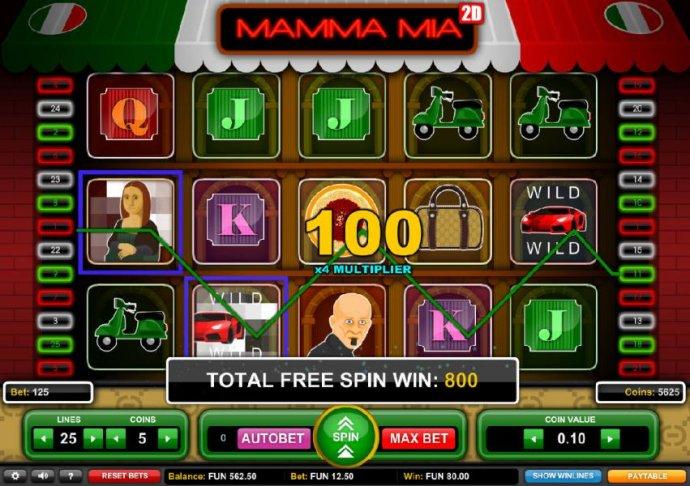 No Deposit Casino Guide image of Mamma Mia