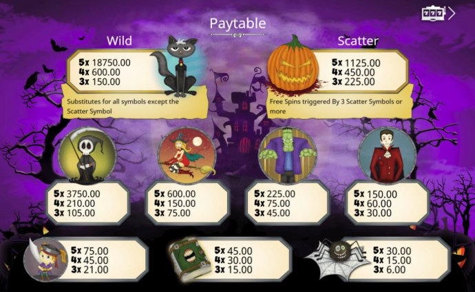 No Deposit Casino Guide image of Trick or Spin