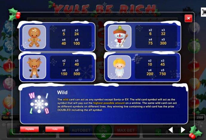 Yule Be Rich by No Deposit Casino Guide