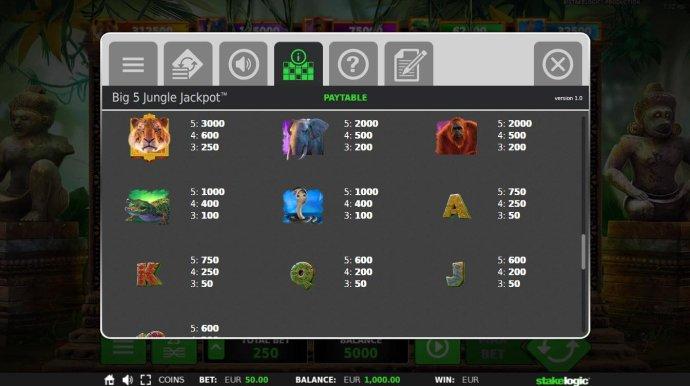 Big 5 Jungle Jackpot by No Deposit Casino Guide