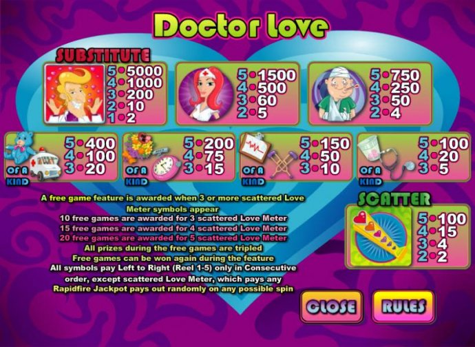 Doctor Love by No Deposit Casino Guide