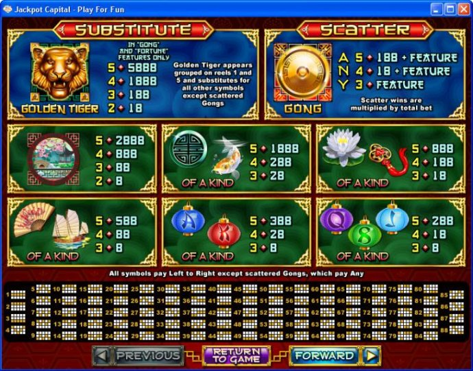 No Deposit Casino Guide image of Lucky Tiger