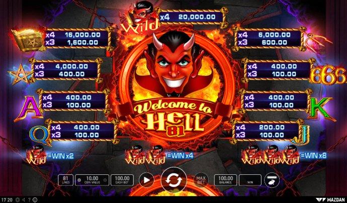 Welcome to Hell 81 screenshot