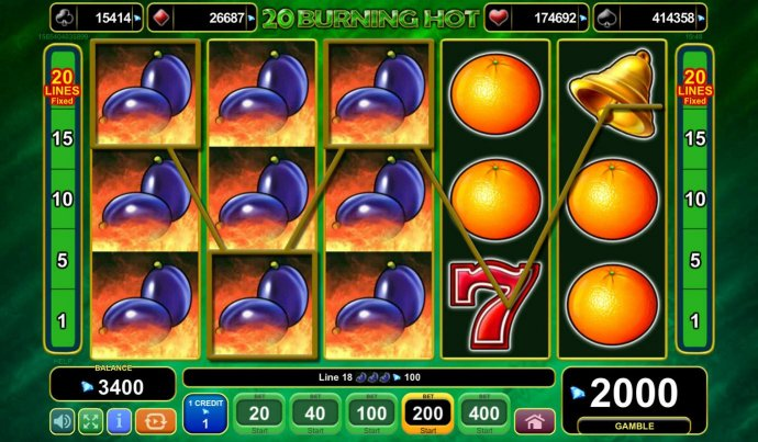 Multiple winning paylines triggers a big win! - No Deposit Casino Guide