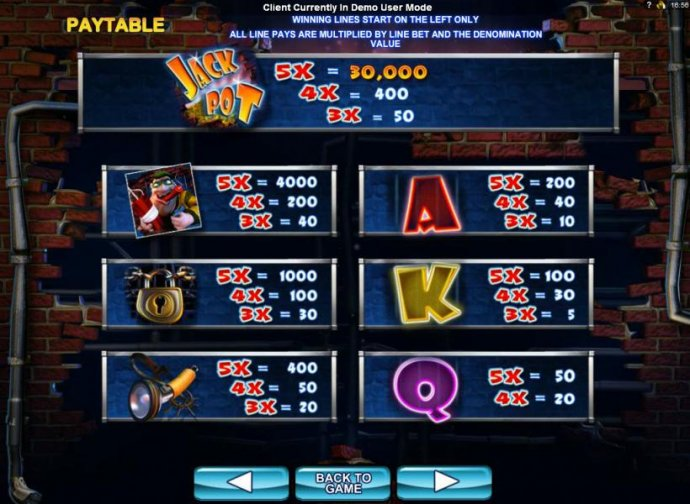 Slot game symbols paytable - High value symbols include the Jackpot, a burgler and a pad lock. by No Deposit Casino Guide