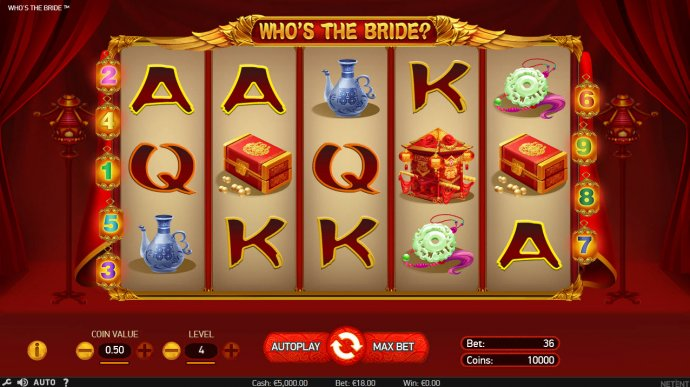 No Deposit Casino Guide image of Who's The Bride