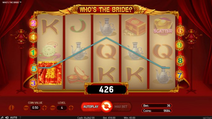 Who's The Bride by No Deposit Casino Guide
