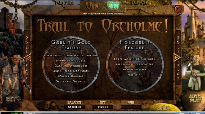 Trail to Orcholme Rules by No Deposit Casino Guide