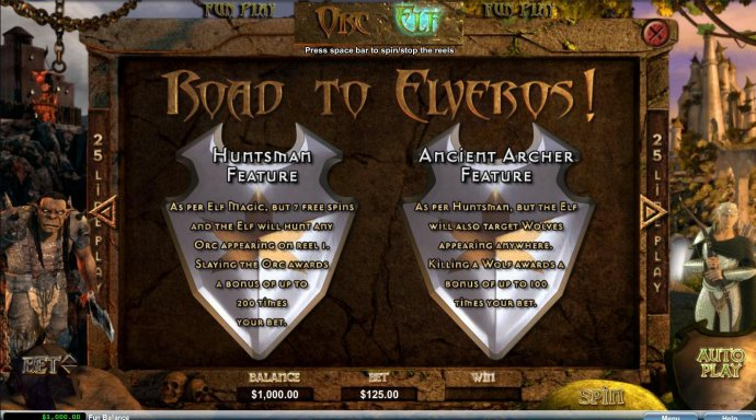 No Deposit Casino Guide - Road to Elveros - Huntsman Feature and Ancient Archer Feature