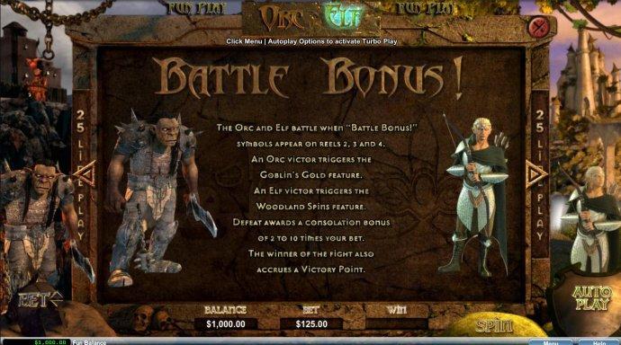 No Deposit Casino Guide - Battle Bonus Rules