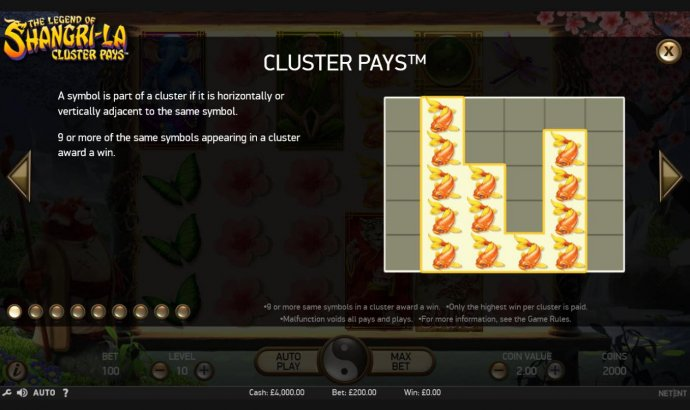 Cluster Pays Rules by No Deposit Casino Guide