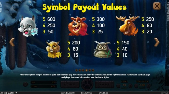 High value slot game symbols paytable featuring baby animal inspired icons. by No Deposit Casino Guide