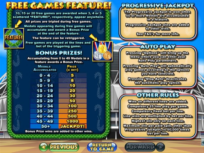 No Deposit Casino Guide - Free Games feature, Progressive Jackpot and General Game Rules
