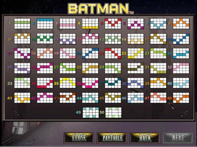 No Deposit Casino Guide image of Batman