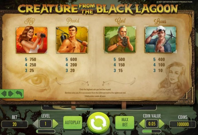 Creature from the Black Lagoon by No Deposit Casino Guide