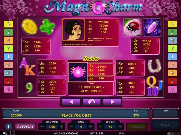 Images of Magic Charm