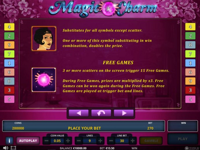 Wild and Scatter Symbols Rules and Pays by No Deposit Casino Guide