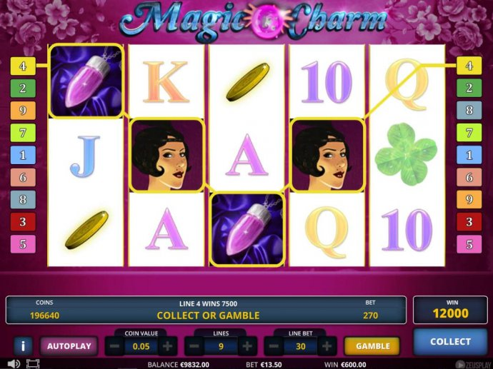 No Deposit Casino Guide - A 12000 coin jackpot triggered by multiple winning combinations.