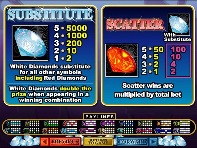 White diamonds substitute for all other symbols including red diamonds. White diamonds double when appearing in a winning combination. - No Deposit Casino Guide