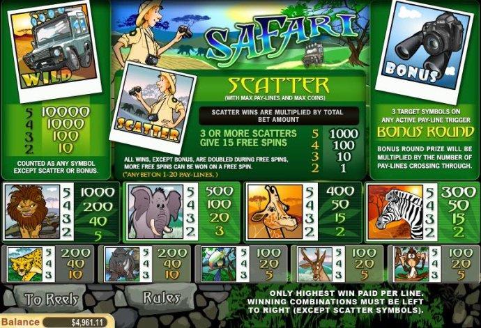 No Deposit Casino Guide image of Safari