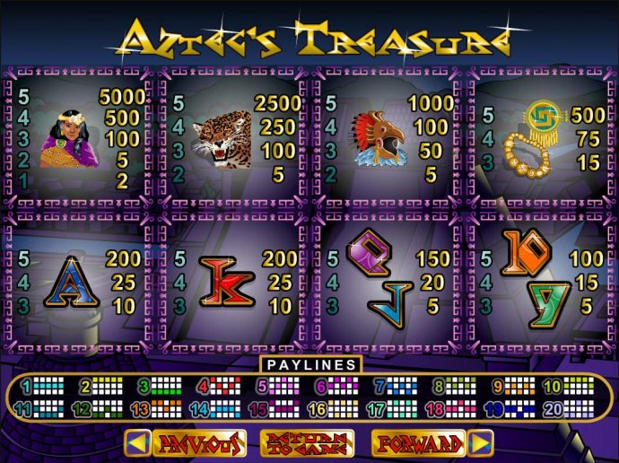 No Deposit Casino Guide image of Aztec's Treasure