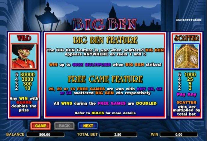 Big Ben by No Deposit Casino Guide