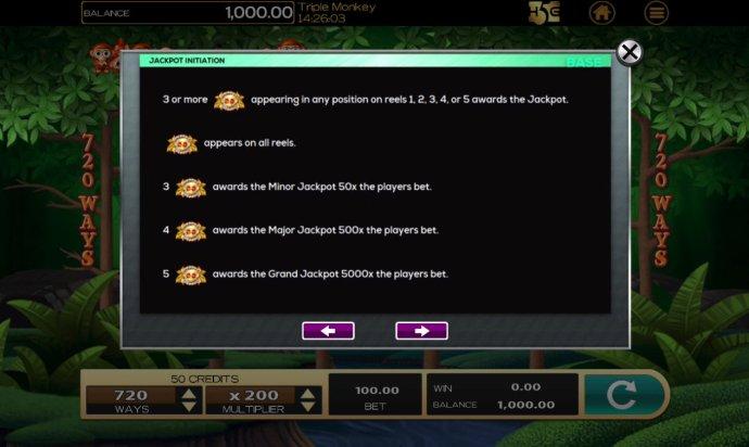 Triple Monkey by No Deposit Casino Guide